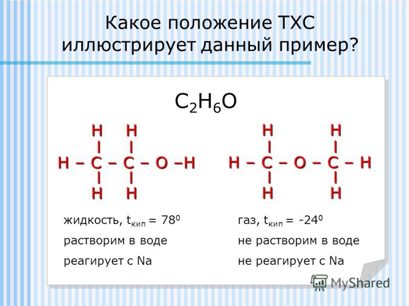 Какое положение ТХС иллюстрирует данный пример? С2Н6ОС2Н6О Н Н l l l l Н – С – С – О –Н l l l l Н Н Н Н Н Н l l l l Н – С – О – С – Н l l l l Н Н Н Н газ, t кип = -24 0 не растворим в воде не реагирует с Na жидкость, t кип = 78 0 растворим в воде реа