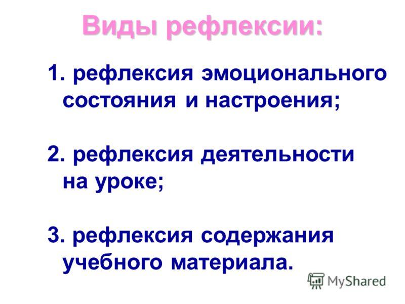 Виды рефлексии: 1. рефлексия эмоционального состояния и настроения; 2. рефлексия деятельности на уроке; 3. рефлексия содержания учебного материала.