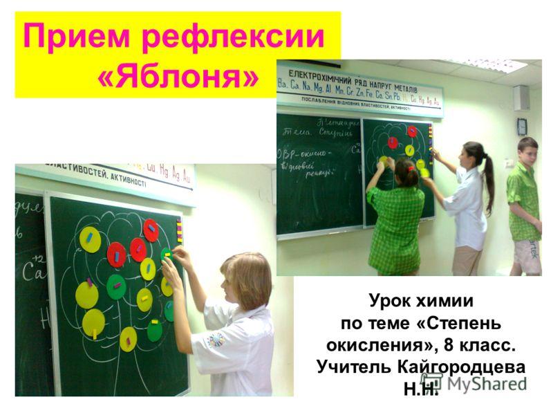 Прием рефлексии «Яблоня» Урок химии по теме «Степень окисления», 8 класс. Учитель Кайгородцева Н.Н.