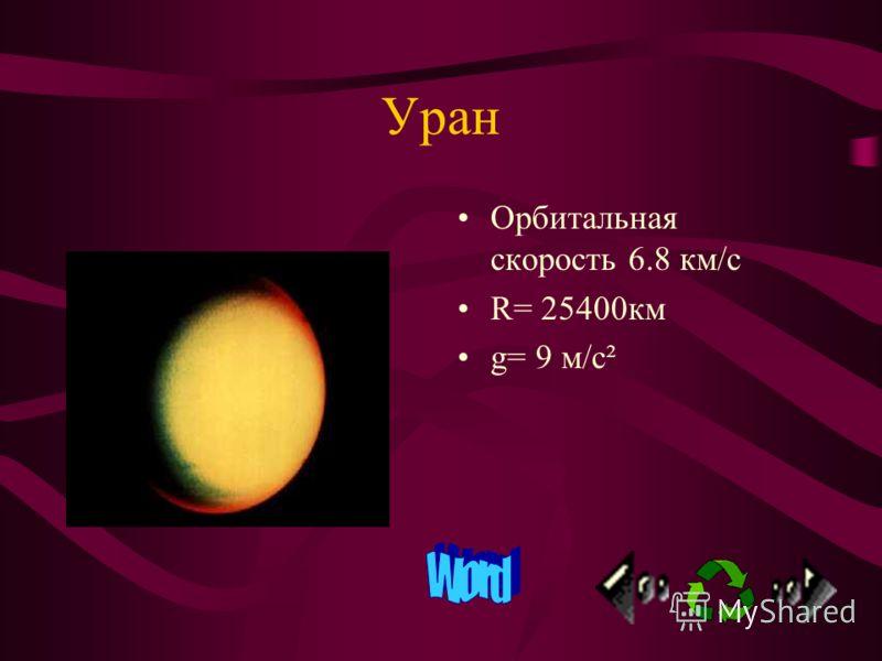 Сатурн Орбитальная скорость 9.6 км/с R=58000 км g= 11.3 м/c²