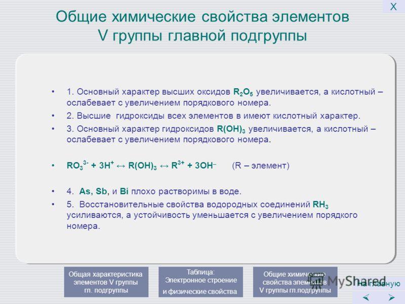 Х Общие химические свойства элементов V группы главной подгруппы 1. Основный характер высших оксидов R 2 O 5 увеличивается, а кислотный – ослабевает с увеличением порядкового номера. 2. Высшие гидроксиды всех элементов в имеют кислотный характер. 3.
