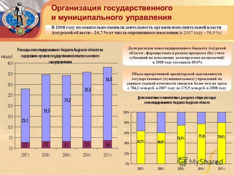 11 Организация государственного и муниципального управления Объем просроченной кредиторской задолженности государственных (муниципальных) учреждений по данным годовой отчетности снизился более чем на треть с 784,1 млн.руб. в 2007 году до 175,5 млн.ру