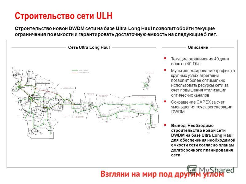 Строительство новой DWDM сети на базе Ultra Long Haul позволит обойти текущие ограничения по емкости и гарантировать достаточную емкость на следующие 5 лет. Сеть Ultra Long HaulОписание Текущие ограничения 40 длин волн по 40 Гб/с Мультиплексирование
