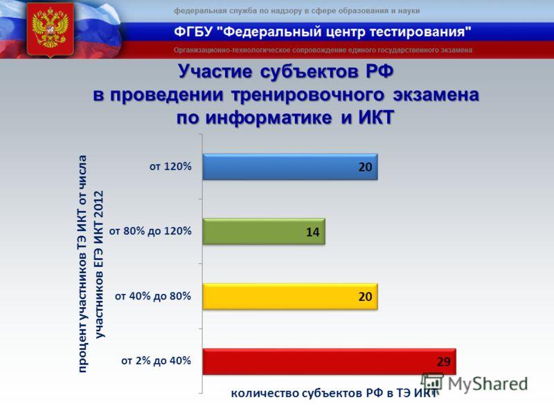 Участие субъектов РФ в проведении тренировочного экзамена по информатике и ИКТ
