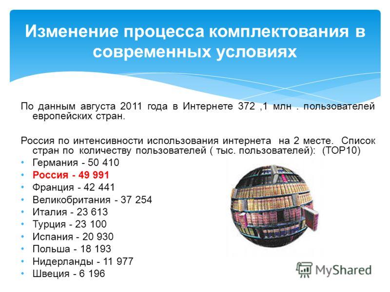 Изменение процесса комплектования в современных условиях По данным августа 2011 года в Интернете 372,1 млн. пользователей европейских стран. Россия по интенсивности использования интернета на 2 месте. Список стран по количеству пользователей ( тыс. п