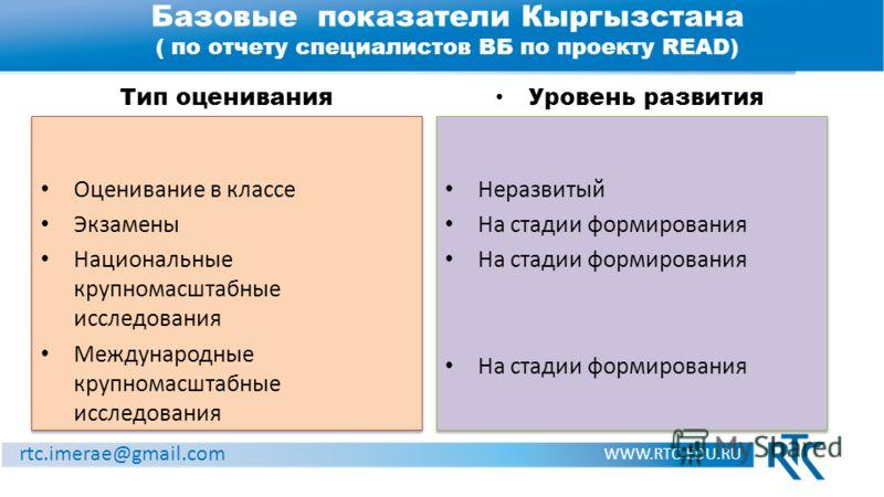 Базовые показатели Кыргызстана ( по отчету специалистов ВБ по проекту READ) WWW.RTC-EDU.RU rtc.imerae@gmail.com Оценивание в классе Экзамены Национальные крупномасштабные исследования Международные крупномасштабные исследования Оценивание в классе Эк