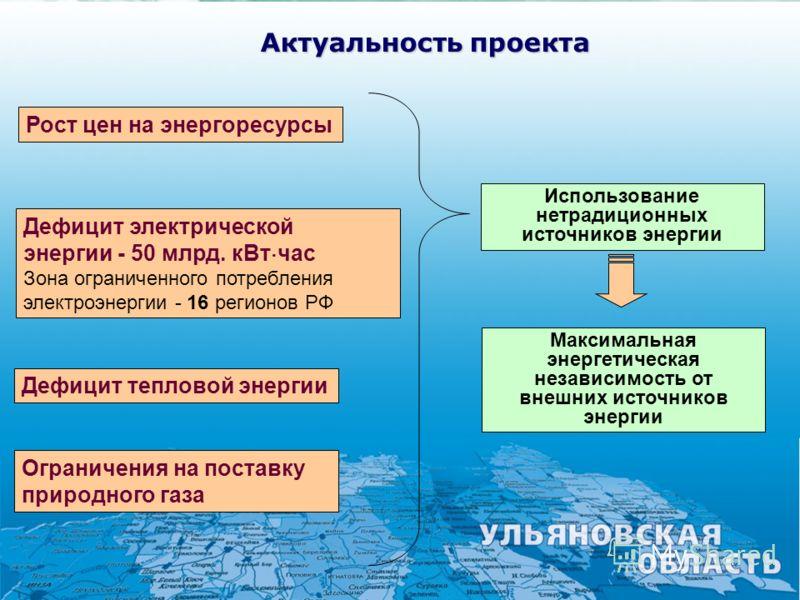 Дефицит электрической энергии - 50 млрд. кВт час Зона ограниченного потребления электроэнергии - 16 регионов РФ Дефицит тепловой энергии Ограничения на поставку природного газа Рост цен на энергоресурсы Максимальная энергетическая независимость от вн