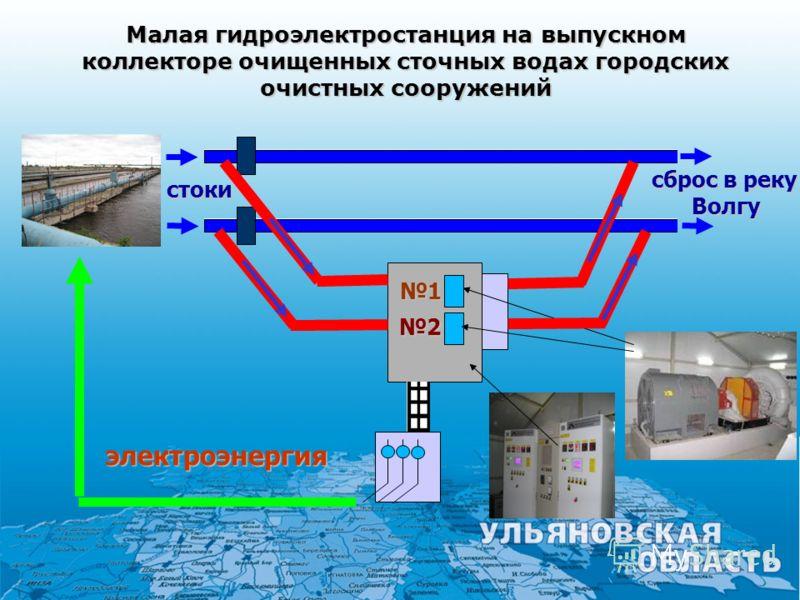 Малая гидроэлектростанция на выпускном коллекторе очищенных сточных водах городских очистных сооружений сброс в реку Волгу стоки 1 2 электроэнергия