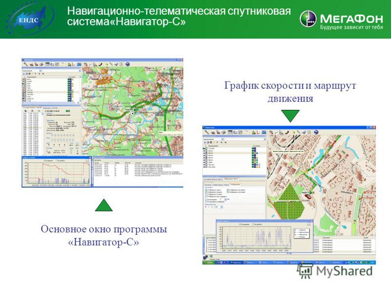 Навигационно-телематическая спутниковая система«Навигатор-С» Основное окно программы «Навигатор-С» График скорости и маршрут движения