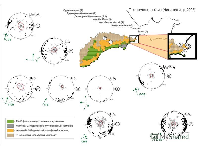 Тектоническая схема (Никишин и др. 2006)