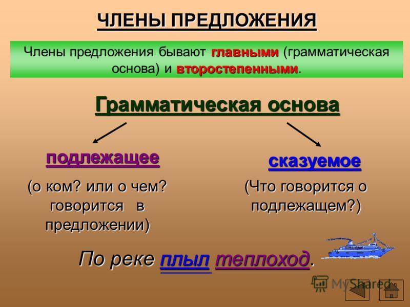 Несколько слов связанных по смыслу и грамматически