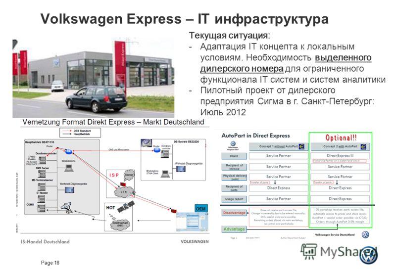 Page 18 Volkswagen Express – IT инфраструктура Текущая ситуация: -Адаптация IT концепта к локальным условиям. Необходимость выделенного дилерского номера для ограниченного функционала IT систем и систем аналитики -Пилотный проект от дилерского предпр