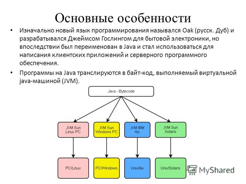 Основные особенности Изначально новый язык программирования назывался Oak (русск. Дуб) и разрабатывался Джеймсом Гослингом для бытовой электроники, но впоследствии был переименован в Java и стал использоваться для написания клиентских приложений и се
