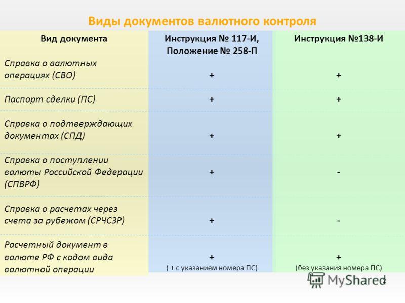 Инструкция банка россии и 117