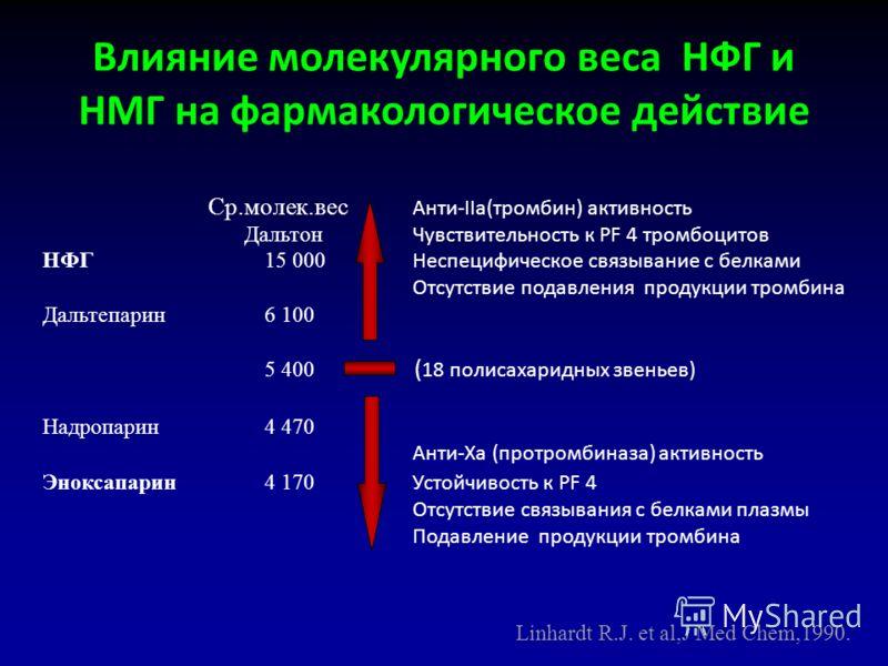 Влияние молекулярного веса НФГ и НМГ на фармакологическое действие Ср.молек.вес Анти-IIа(тромбин) активность Дальтон Чувствительность к PF 4 тромбоцитов НФГ15 000 Неспецифическое связывание с белками Отсутствие подавления продукции тромбина Дальтепар