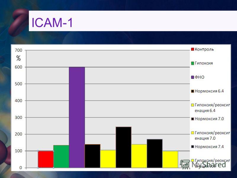 ICAM-1