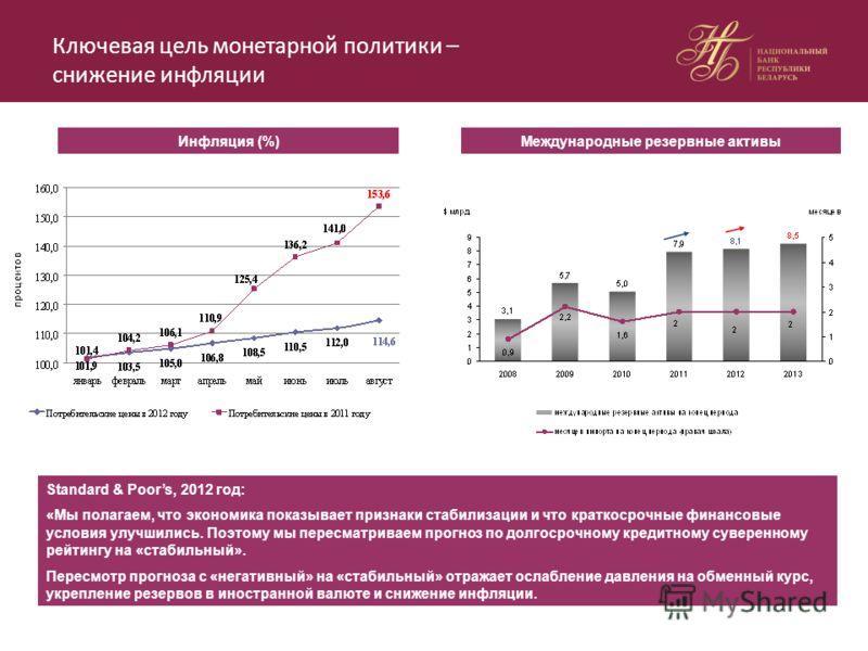 Ключевая цель монетарной политики – снижение инфляции Инфляция (%)Международные резервные активы Standard & Poors, 2012 год: «Мы полагаем, что экономика показывает признаки стабилизации и что краткосрочные финансовые условия улучшились. Поэтому мы пе