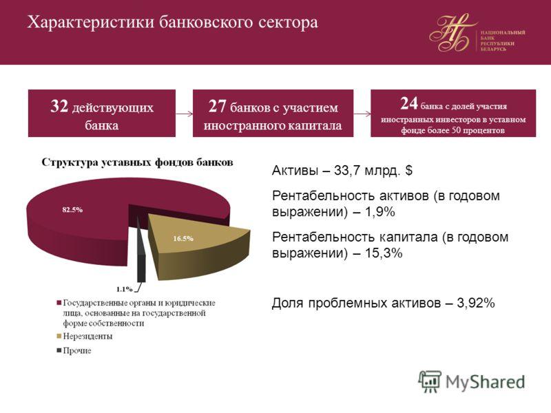 Характеристики банковского сектора 32 действующих банка 27 банков с участием иностранного капитала 24 банка с долей участия иностранных инвесторов в уставном фонде более 50 процентов Активы – 33,7 млрд. $ Рентабельность активов (в годовом выражении)
