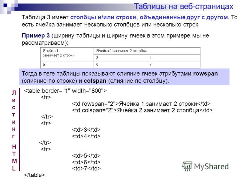 Пример 3 (ширину таблицы и ширину ячеек в этом примере мы не рассматриваем): Таблицы на веб-страницах Таблица 3 имеет столбцы и/или строки, объединенные друг с другом. То есть ячейка занимает несколько столбцов или несколько строк ЛистингHTMLЛистингH