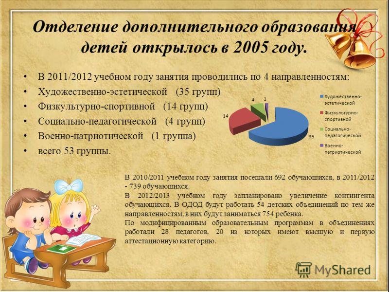 Отделение дополнительного образования детей открылось в 2005 году. В 2011/2012 учебном году занятия проводились по 4 направленностям: Художественно-эстетической (35 групп) Физкультурно-спортивной (14 групп) Социально-педагогической (4 групп) Военно-п