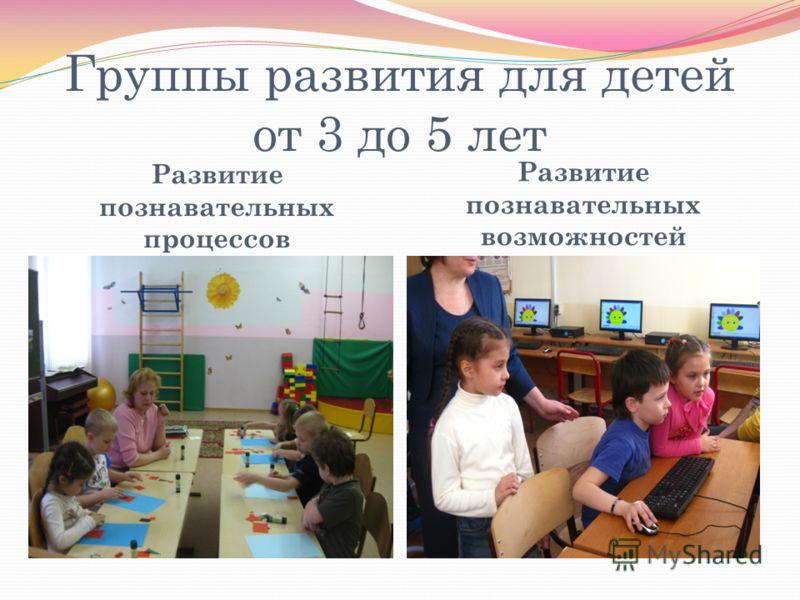 Группы развития для детей от 3 до 5 лет Развитие познавательных процессов Развитие познавательных возможностей