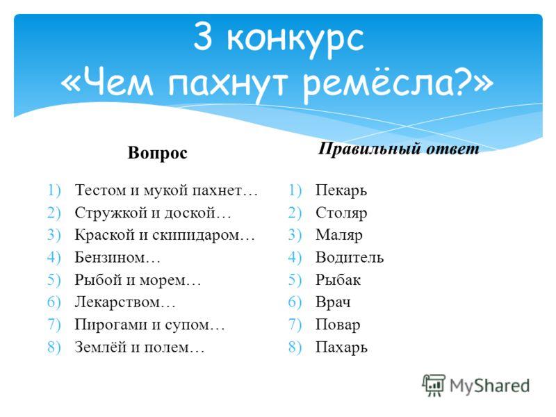 Вопрос 1)Тестом и мукой пахнет… 2)Стружкой и доской… 3)Краской и скипидаром… 4)Бензином… 5)Рыбой и морем… 6)Лекарством… 7)Пирогами и супом… 8)Землёй и полем… Правильный ответ 1)Пекарь 2)Столяр 3)Маляр 4)Водитель 5)Рыбак 6)Врач 7)Повар 8)Пахарь