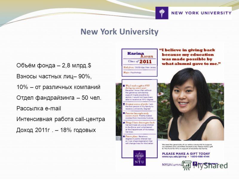 New York University Объём фонда – 2,8 млрд.$ Взносы частных лиц– 90%, 10% – от различных компаний Отдел фандрайзинга – 50 чел. Рассылка e-mail Интенсивная работа call-центрa Доход 2011г. – 18% годовых