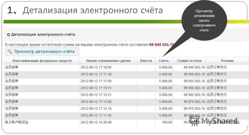 Просмотр детализации своего электронного счета 1 Детализация электронного счёта