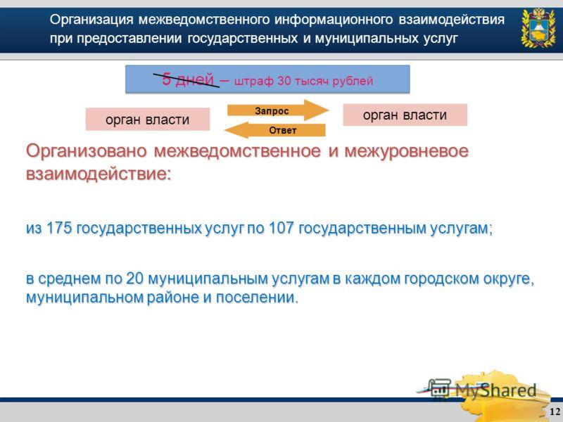 12 Организация межведомственного информационного взаимодействия при предоставлении государственных и муниципальных услуг Организовано межведомственное и межуровневое взаимодействие: из 175 государственных услуг по 107 государственным услугам; в средн