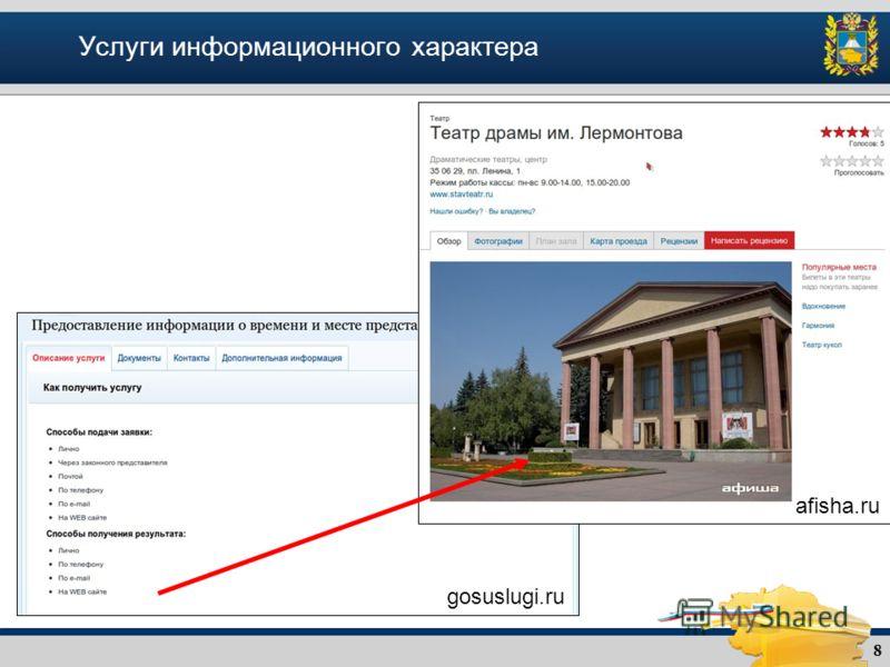 gosuslugi.ru afisha.ru Услуги информационного характера 8