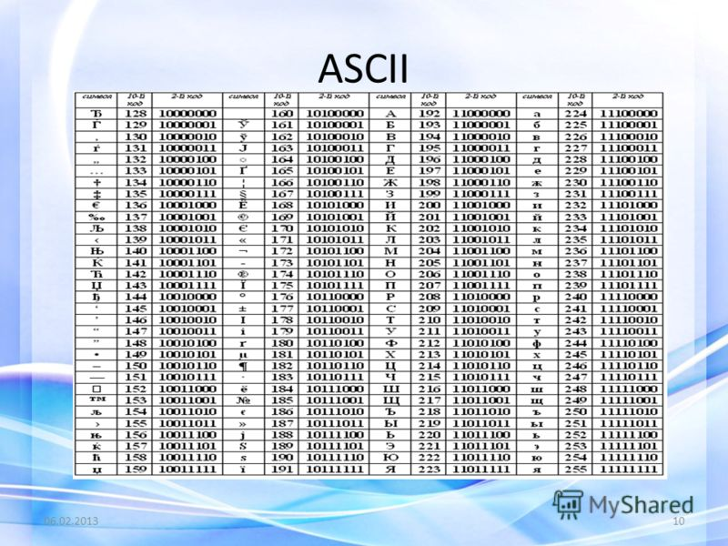 ASCII 06.02.201310