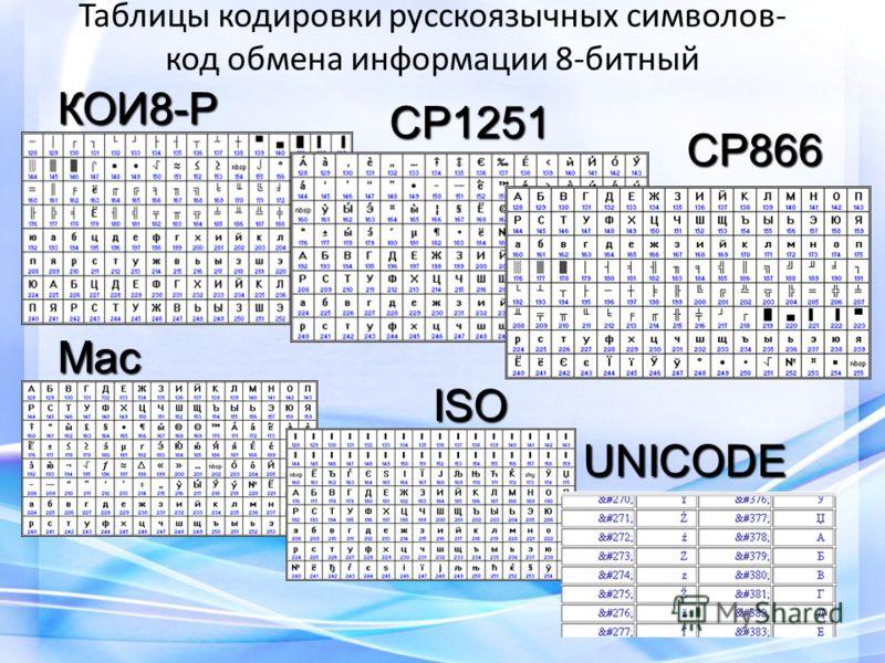 Таблицы кодировки русскоязычных символов- код обмена информации 8-битныйКОИ8-Р CP1251 CP866 Mac ISO UNICODE