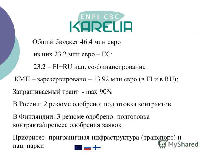 Общий бюджет 46.4 млн евро из них 23.2 млн евро – EC; 23.2 – FI+RU нац. со-финансирование КМП – зарезервировано – 13.92 млн евро (в FI и в RU); Запрашиваемый грант - max 90% В России: 2 резюме одобрено; подготовка контрактов В Финляндии: 3 резюме одо