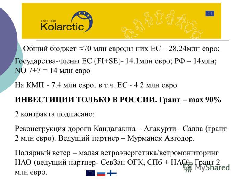 Общий бюджет 70 млн евро;из них EC – 28,24млн евро; Государства-члены ЕС (FI+SE)- 14.1млн евро; РФ – 14млн; NO 7+7 = 14 млн евро На КМП - 7.4 млн евро; в т.ч. EC - 4.2 млн евро ИНВЕСТИЦИИ ТОЛЬКО В РОССИИ. Грант – max 90% 2 контракта подписано: Реконс