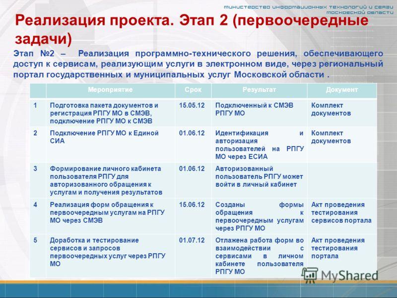 Реализация проекта. Этап 2 (первоочередные задачи) Этап 2 – Реализация программно-технического решения, обеспечивающего доступ к сервисам, реализующим услуги в электронном виде, через региональный портал государственных и муниципальных услуг Московск