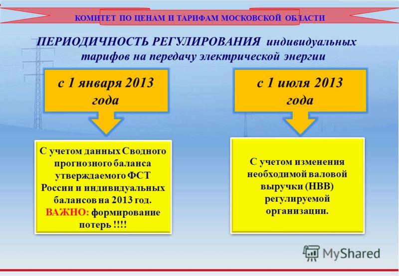 КОМИТЕТ ПО ЦЕНАМ И ТАРИФАМ МОСКОВСКОЙ ОБЛАСТИ ПЕРИОДИЧНОСТЬ РЕГУЛИРОВАНИЯ индивидуальных тарифов на передачу электрической энергии с 1 января 2013 года с 1 июля 2013 года С учетом данных Сводного прогнозного баланса утверждаемого ФСТ России и индивид