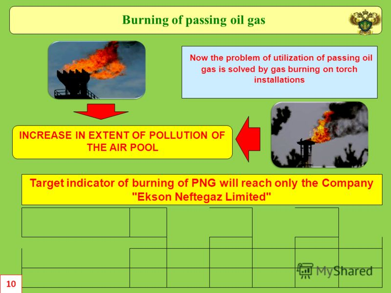 Target indicator of burning of PNG will reach only the Company