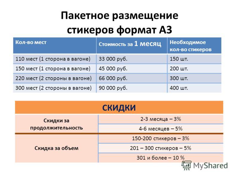 Пакетное размещение стикеров формат А3 Кол-во мест Стоимость за 1 месяц Необходимое кол-во стикеров 110 мест (1 сторона в вагоне)33 000 руб.150 шт. 150 мест (1 сторона в вагоне)45 000 руб.200 шт. 220 мест (2 стороны в вагоне)66 000 руб.300 шт. 300 ме