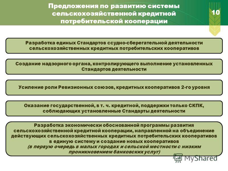 Предложения по развитию системы сельскохозяйственной кредитной потребительской кооперации 10 Оказание государственной, в т. ч. кредитной, поддержки только СКПК, соблюдающих установленные Стандарты деятельности Разработка единых Стандартов ссудно-сбер