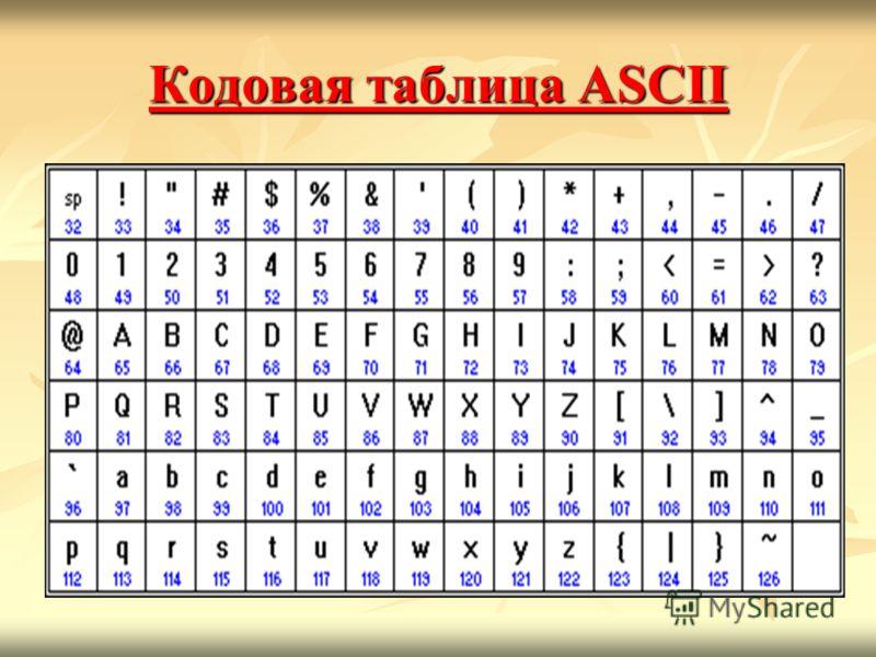Кодовая таблица ASCII одовая таблица ASCIIодовая таблица ASCII