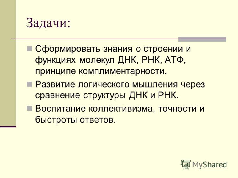 Биополимеры. Нуклеиновые кислоты. АТФ. Т.Д. Найданова, учитель биологии, МОУ «Средняя школа 9»