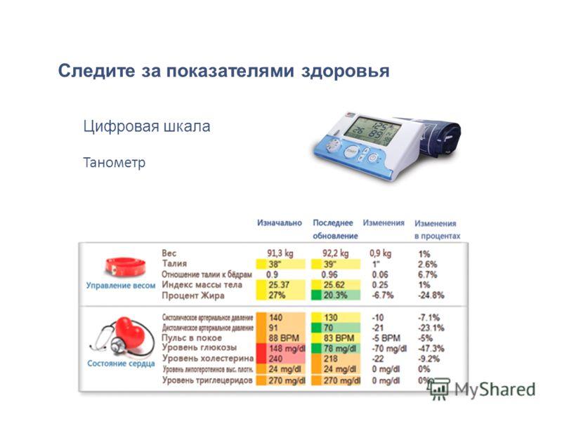 Следите за показателями здоровья Цифровая шкала Танометр