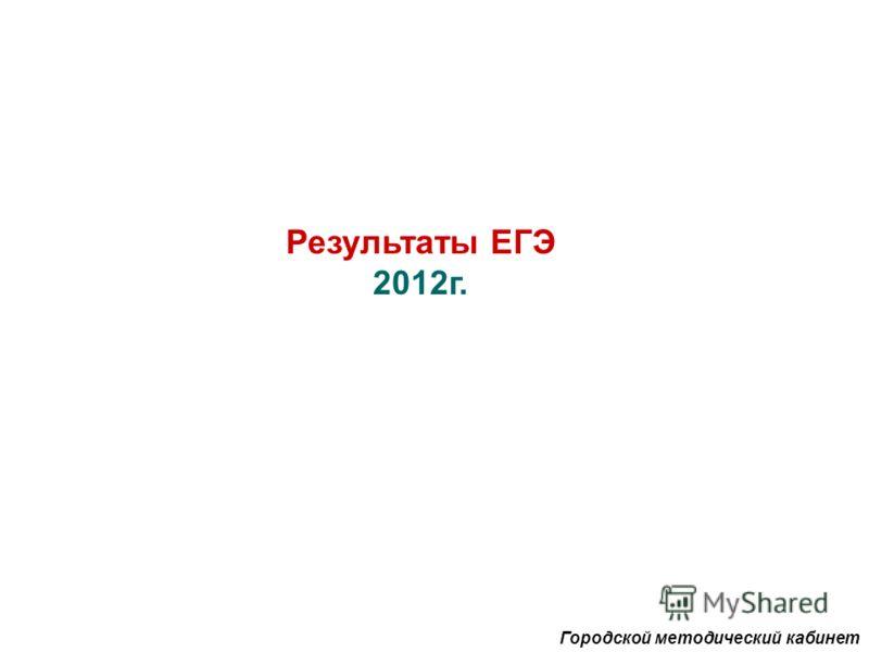 Результаты ЕГЭ 2012г. Городской методический кабинет