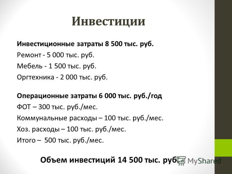 Инвестиции Инвестиционные затраты 8 500 тыс. руб. Ремонт - 5 000 тыс. руб. Мебель - 1 500 тыс. руб. Оргтехника - 2 000 тыс. руб. Операционные затраты 6 000 тыс. руб./год ФОТ – 300 тыс. руб./мес. Коммунальные расходы – 100 тыс. руб./мес. Хоз. расходы