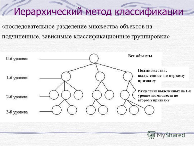 Иерархический метод