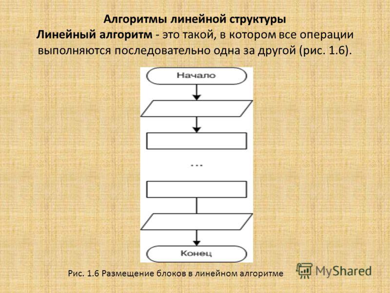 Алгоритмы линейной структуры Линейный алгоритм - это такой, в котором все операции выполняются последовательно одна за другой (рис. 1.6). Рис. 1.6 Размещение блоков в линейном алгоритме