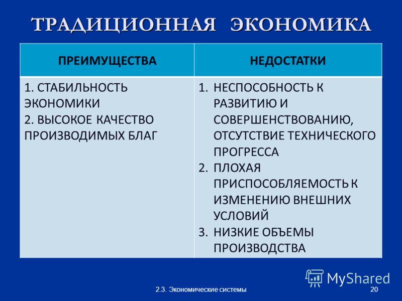 ТРАДИЦИОННАЯ ЭКОНОМИКА 202.3. Экономические системы ПРЕИМУЩЕСТВАНЕДОСТАТКИ 1. СТАБИЛЬНОСТЬ ЭКОНОМИКИ 2. ВЫСОКОЕ КАЧЕСТВО ПРОИЗВОДИМЫХ БЛАГ 1.НЕСПОСОБНОСТЬ К РАЗВИТИЮ И СОВЕРШЕНСТВОВАНИЮ, ОТСУТСТВИЕ ТЕХНИЧЕСКОГО ПРОГРЕССА 2.ПЛОХАЯ ПРИСПОСОБЛЯЕМОСТЬ К