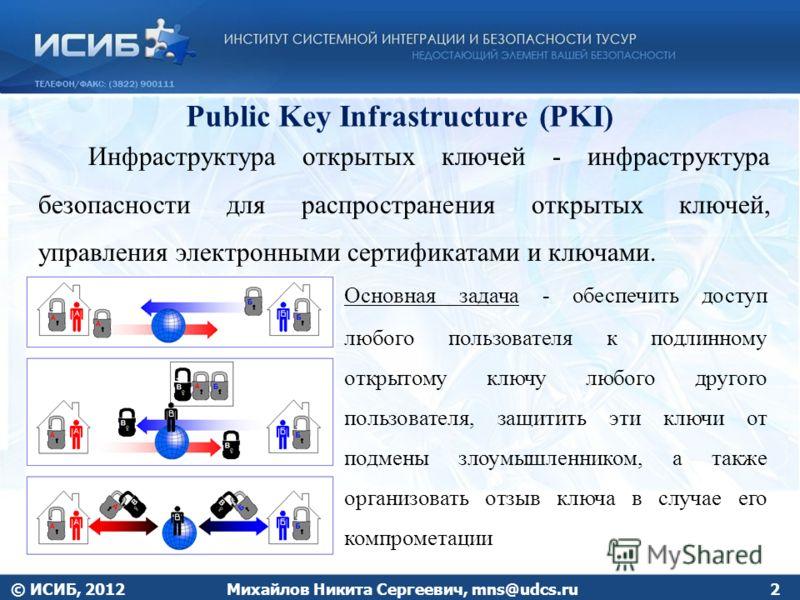 Public Key Infrastructure (PKI) © ИСИБ, 2012Михайлов Никита Сергеевич, mns@udcs.ru2 Инфраструктура открытых ключей - инфраструктура безопасности для распространения открытых ключей, управления электронными сертификатами и ключами. Основная задача - о