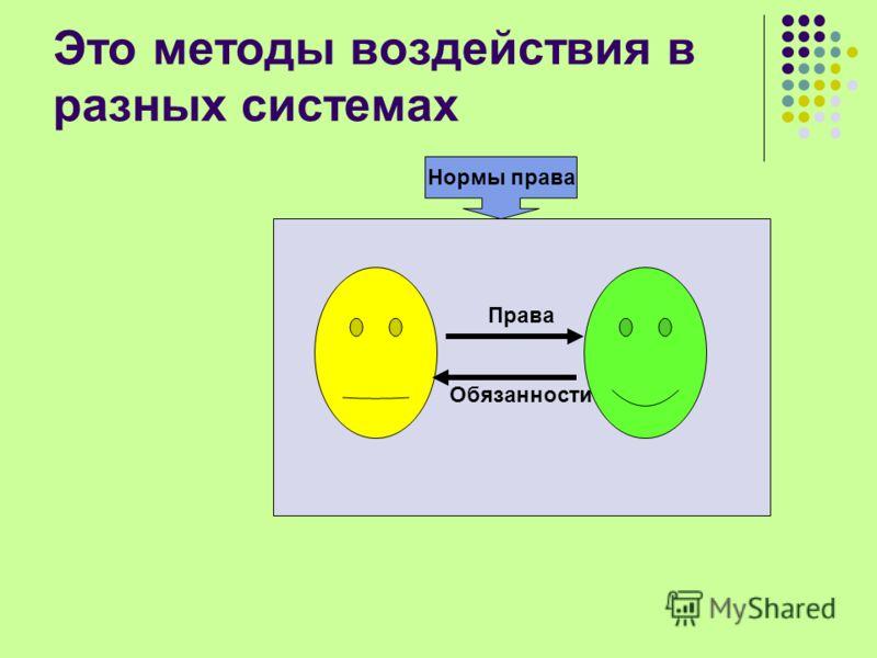 Это методы воздействия в разных системах Права Обязанности Нормы права
