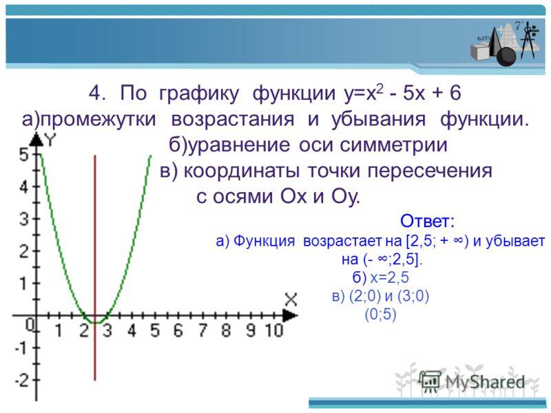 4.По графику функции у=х 2 - 5х + 6 а)промежутки возрастания и убывания функции. б)уравнение оси симметрии в) координаты точки пересечения с осями Ох и Оу. Ответ: а) Функция возрастает на [2,5; + ) и убывает на (- ;2,5]. б) х=2,5 в) (2;0) и (3;0) (0;